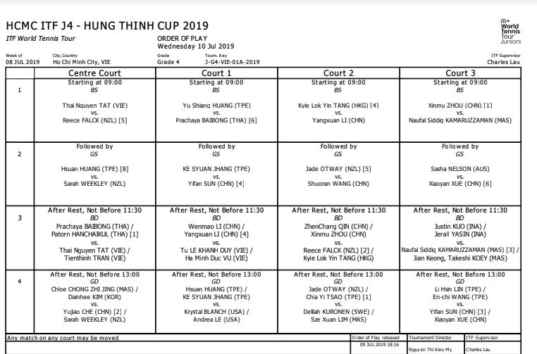 Lịch thi đấu ngày 10/7 giải quần vợt trẻ ITF nhóm 4