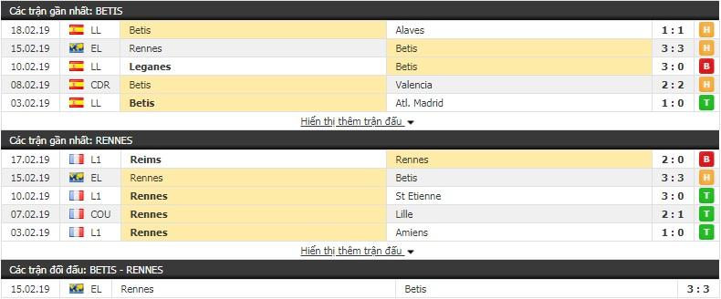 Nhận định Betis vs Rennes 3h00, 22/2 (lượt về vòng 1/16 Europa League)