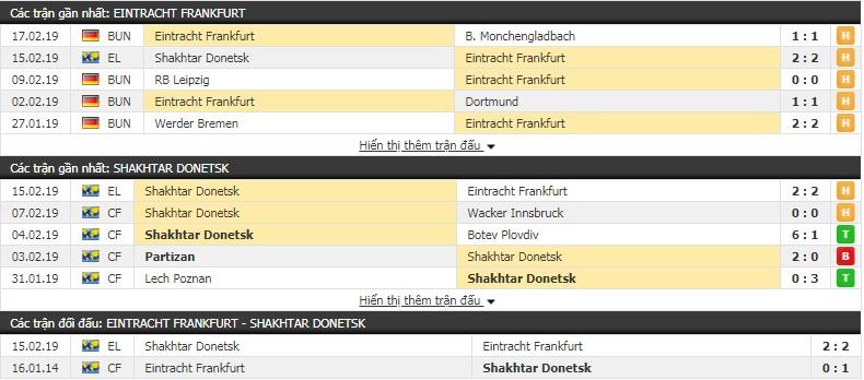 Nhận định Ein. Frankfurt vs Shakhtar Donetsk 0h55, 22/2 (lượt về vòng 1/16 Europa League)