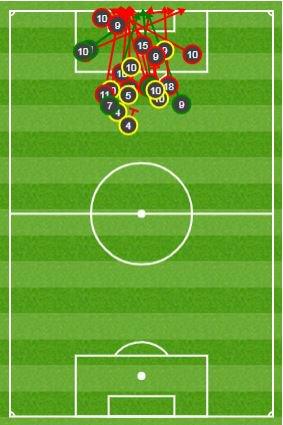 24h tịt ngòi của Suarez và những điểm nhấn khi Barca bị Lyon cầm chân