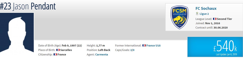 Ngôi sao 16 tỷ đồng từ Pháp là ai mà có thể khiến Công Phượng mất suất trên tuyển?