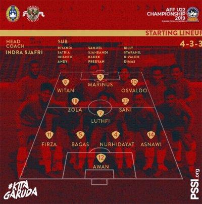 Kết quả U22 Thái Lan vs U22 Indonesia (1-2): U22 Indonesia ngược dòng lên ngôi vô địch!