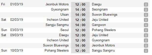 Lịch thi đấu vòng 1 K-League 2019: Công Phượng và Incheon đá sân nhà