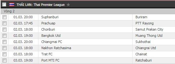 Lịch thi đấu vòng 2 Thai-League: Thách thức chờ Buriram và Muang Thong