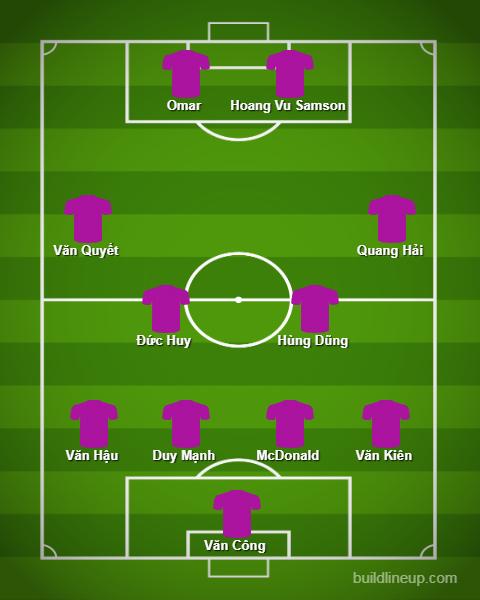Hà Nội sẽ nghênh chiến Than Quảng Ninh bằng đội hình nào?