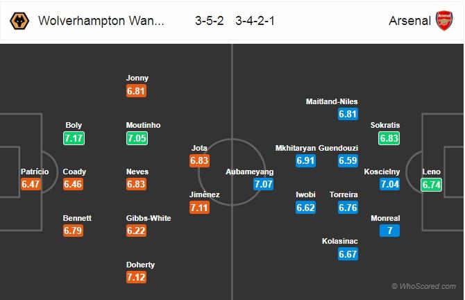 Xem trực tiếp Wolves vs Arsenal trên kênh nào?