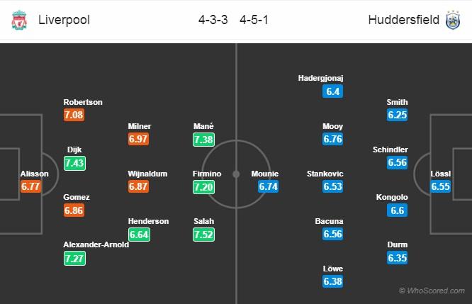 Xem trực tiếp Liverpool vs Huddersfield trên kênh nào?