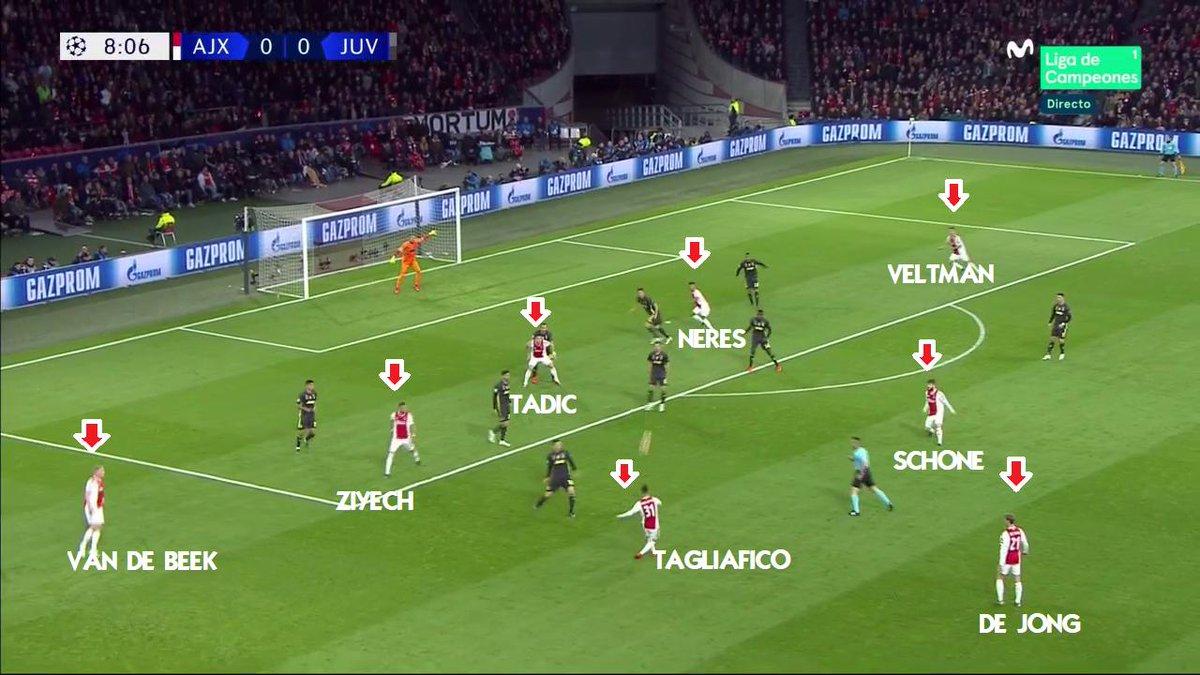 Ajax làm nên điều kỳ diệu ở Cúp C1 bằng sơ đồ kim tự tháp ngược đầy kinh ngạc