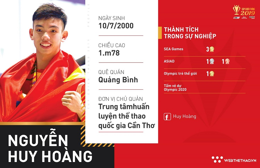 thành tích của Đội tuyển Olympic Việt Nam
