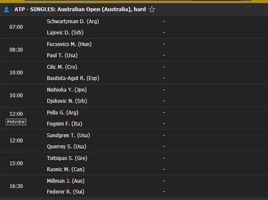 Kết quả Úc Mở rộng 24/1: Federer thắng dù đánh hỏng quá nhiều