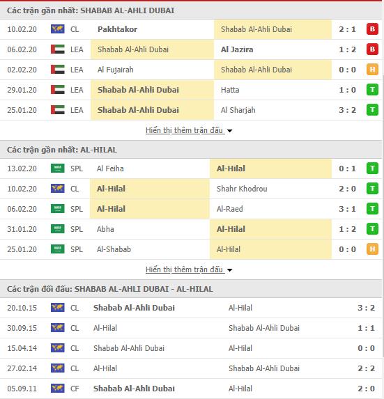 Nhận định Al Ahli Dubai vs Al Hilal 20h30, 17/02 (Cúp C1 châu Á 2020)