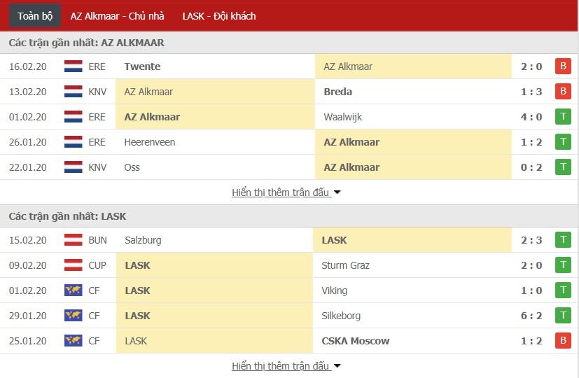 Nhận định AZ Alkmaar vs LASK Linz, 03h00 ngày 21/02 (Cúp C2 châu Âu 2019/2020)