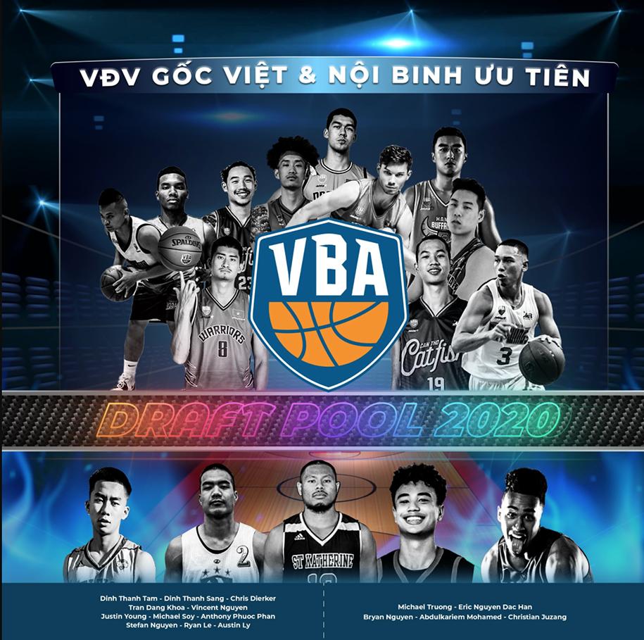 Nỗi khổ cầu thủ Việt kiều tại VBA 2020: Tỷ lệ chọi cao ngất ngưởng