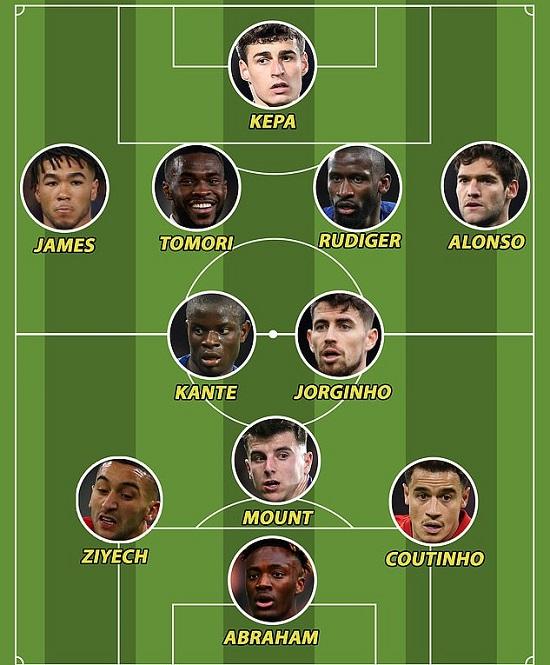 Philippe Coutinho được xếp chơi ở đâu trong đội hình Chelsea mùa tới?