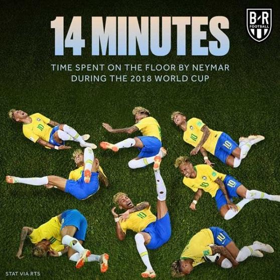 Neymar ăn vạ giỏi đến mức nào?