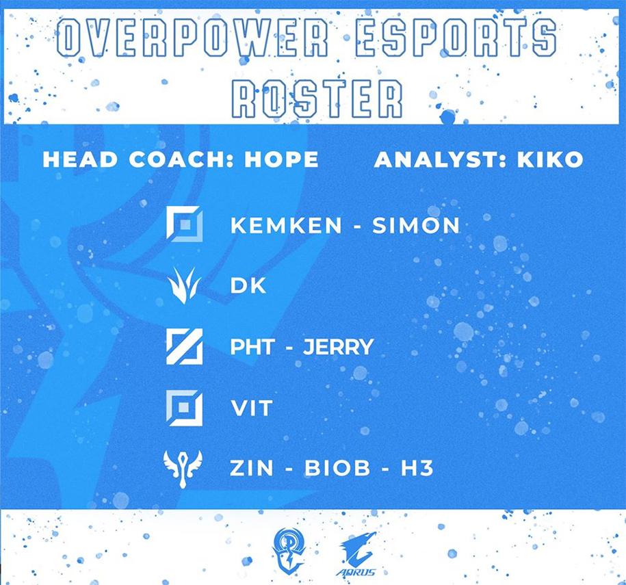 OverPower Esports công bố đội hình thi đấu vòng thăng hạng VCS Mùa Hè 2020