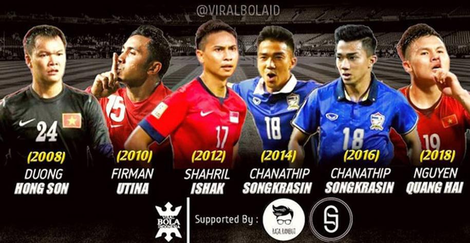 Những cầu thủ xuất sắc ở AFF Cup: Vinh danh Hồng Sơn, Quang Hải