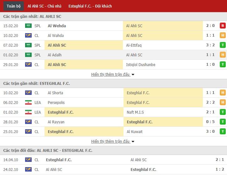 Nhận định Al Ahli vs Esteghlal 22h30, 17/02 (Vòng bảng Cúp C1 châu Á)
