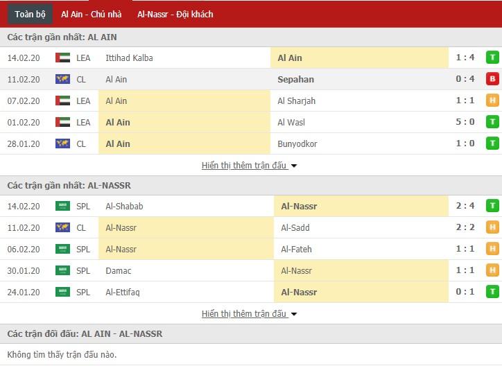 Nhận định Al Ain vs Al-Nassr FC 21h55, 18/02 (Vòng bảng Cúp C1 châu Á)