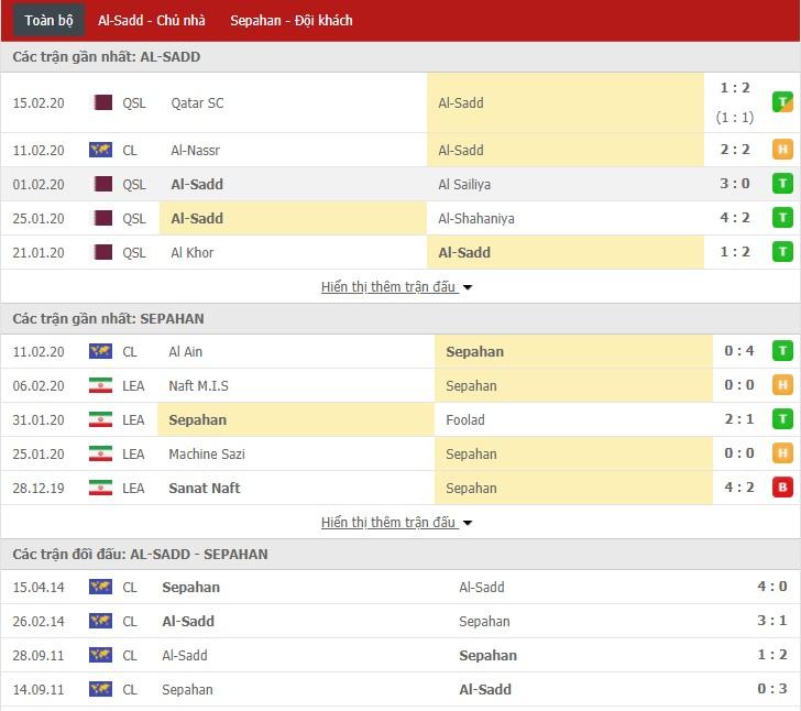 Nhận định Al-Sadd vs Sepahan 22h35, 18/02 (Vòng bảng Cúp C1 châu Á)