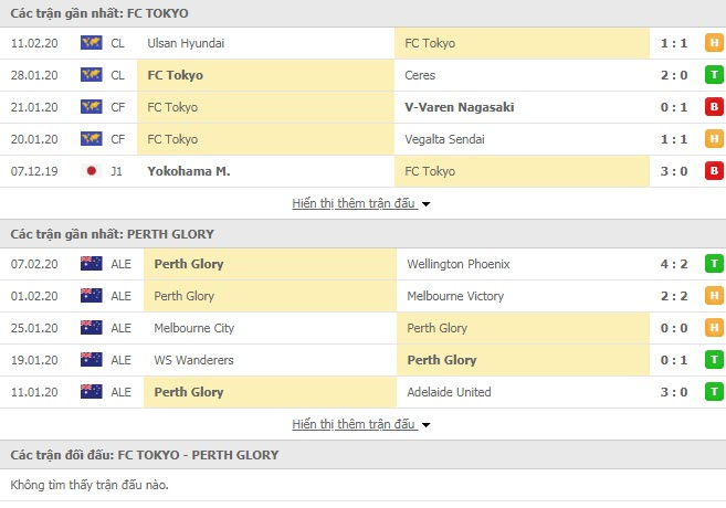 Nhận định bóng đá FC Tokyo vs Perth Glory FC 17h00, 18/02 (Cúp C1 châu Á)
