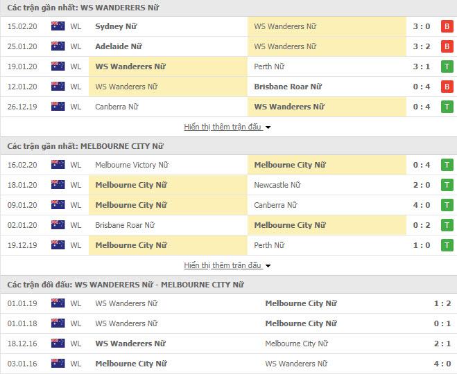 Nhận định bóng đá Nữ Western Sydney Wanderers vs Nữ Melbourne City 15h30, 20/02 (VĐQG Nữ Úc)