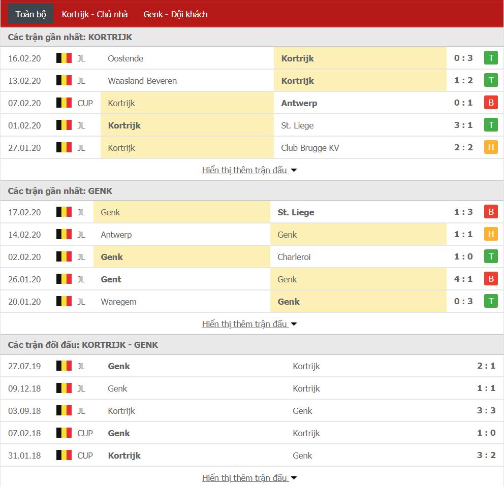 Nhận định KV Kortrijk vs KRC Genk 02h30, ngày 22/02 (VĐQG Bỉ)