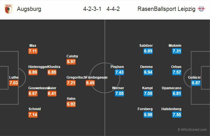 Nhận định tỷ lệ cược kèo bóng đá tài xỉu trận Augsburg vs Leipzig - Ảnh 2.