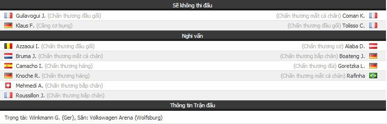 Nhận định tỷ lệ cược kèo bóng đá tài xỉu trận: Wolfsburg vs Bayern Munich - Ảnh 1.