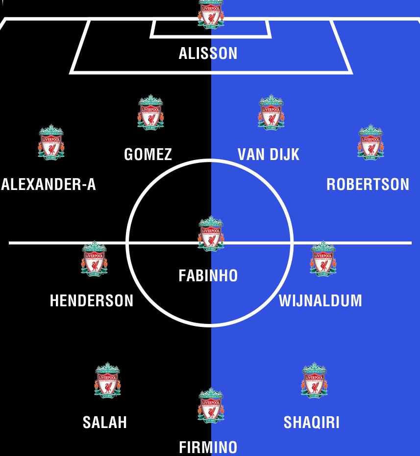 Cập nhật tình hình lực lượng Liverpool: Chấn thương, thẻ phạt và đội hình dự kiến trận gặp Huddersfield - Ảnh 6.