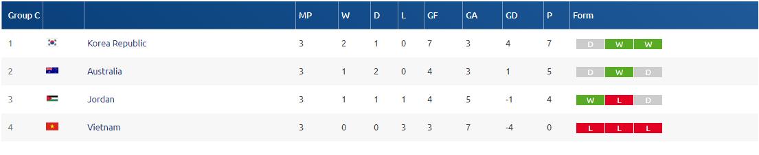 U19 Việt Nam thua U19 Hàn Quốc trong trận đấu bị 3 quả penalty - Ảnh 4.