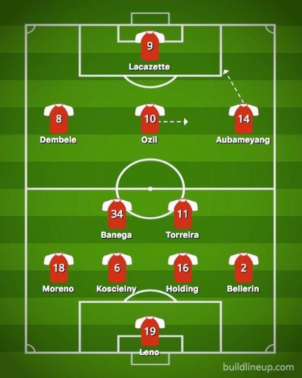 Tiết lộ đội hình trong mơ của Arsenal sau kỳ chuyển nhượng mùa Đông 2019 - Ảnh 10.