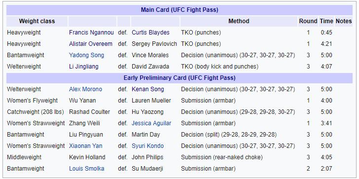 Antifan phá UFC Fight Night Bắc Kinh bằng... Wikipedia - Ảnh 3.