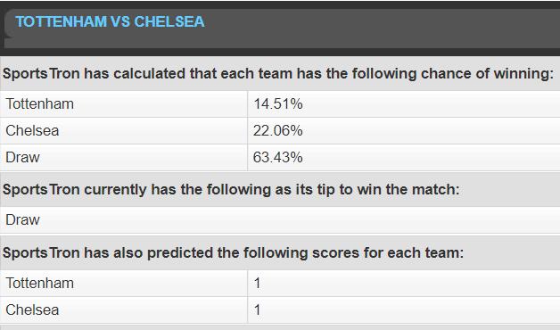 Máy tính dự đoán Tottenham vs Chelsea - Ảnh 1.
