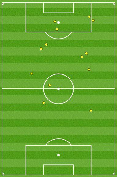 Choáng với số phút tịt ngòi của Lukaku tại Old Trafford sau khi mất hình trước Palace - Ảnh 3.