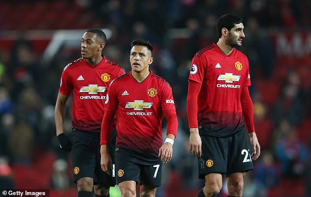 Sau 3 năm và tốn hàng trăm triệu bảng của Man Utd, Jose Mourinho chẳng biết đâu là đội hình tốt nhất  - Ảnh 3.
