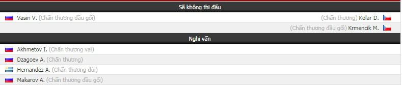 Nhận định tỷ lệ cược kèo bóng đá tài xỉu trận CSKA Moscow vs Viktoria Plzen - Ảnh 1.