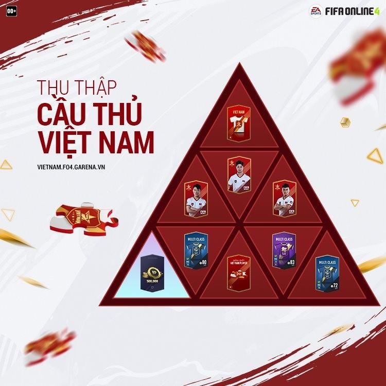 Quang Hải - Xuân Trường - Công Phượng chính thức góp mặt trong FIFA Online 4 Việt Nam - Ảnh 5.