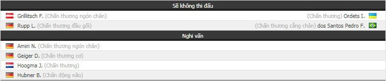 Nhận định tỷ lệ cược kèo bóng đá tài xỉu trận Hoffenheim vs Shakhtar Donetsk - Ảnh 1.