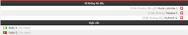 Nhận định tỷ lệ cược kèo bóng đá tài xỉu trận Man Utd vs Young Boys - Ảnh 1.