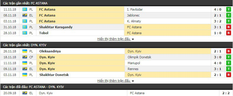 Nhận định tỷ lệ cược kèo bóng đá tài xỉu trận FC Astana vs Dynamo Kiev - Ảnh 1.