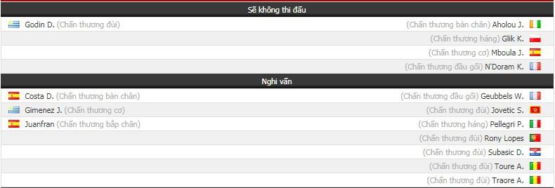Nhận định tỷ lệ cược kèo bóng đá tài xỉu trận Atletico Madrid vs Monaco - Ảnh 1.