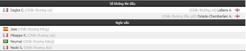 Nhận định tỷ lệ cược kèo bóng đá tài xỉu trận PSG vs Liverpool - Ảnh 1.