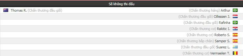 Nhận định tỷ lệ cược kèo bóng đá tài xỉu trận PSV vs Barcelona - Ảnh 1.