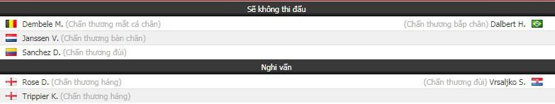 Nhận định tỷ lệ cược kèo bóng đá tài xỉu trận Tottenham vs Inter Milan - Ảnh 1.