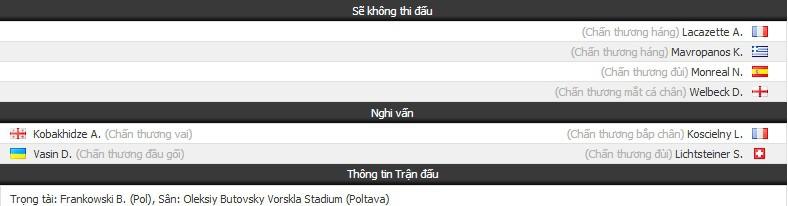 Nhận định tỉ lệ cược kèo bóng đá tài xỉu trận: Vorskla Poltava vs Arsenal - Ảnh 1.