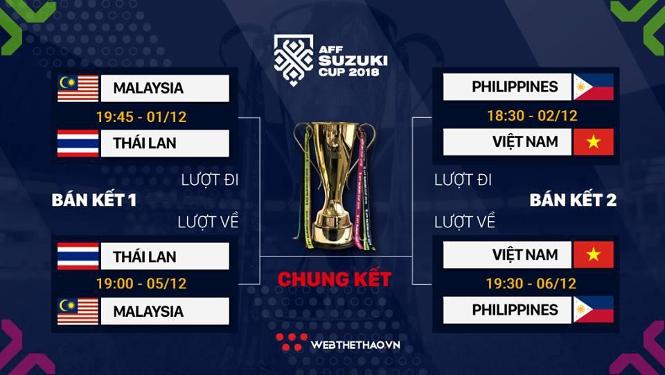 Lịch thi đấu vòng bán kết AFF Suzuki Cup 2018 - Ảnh 1.