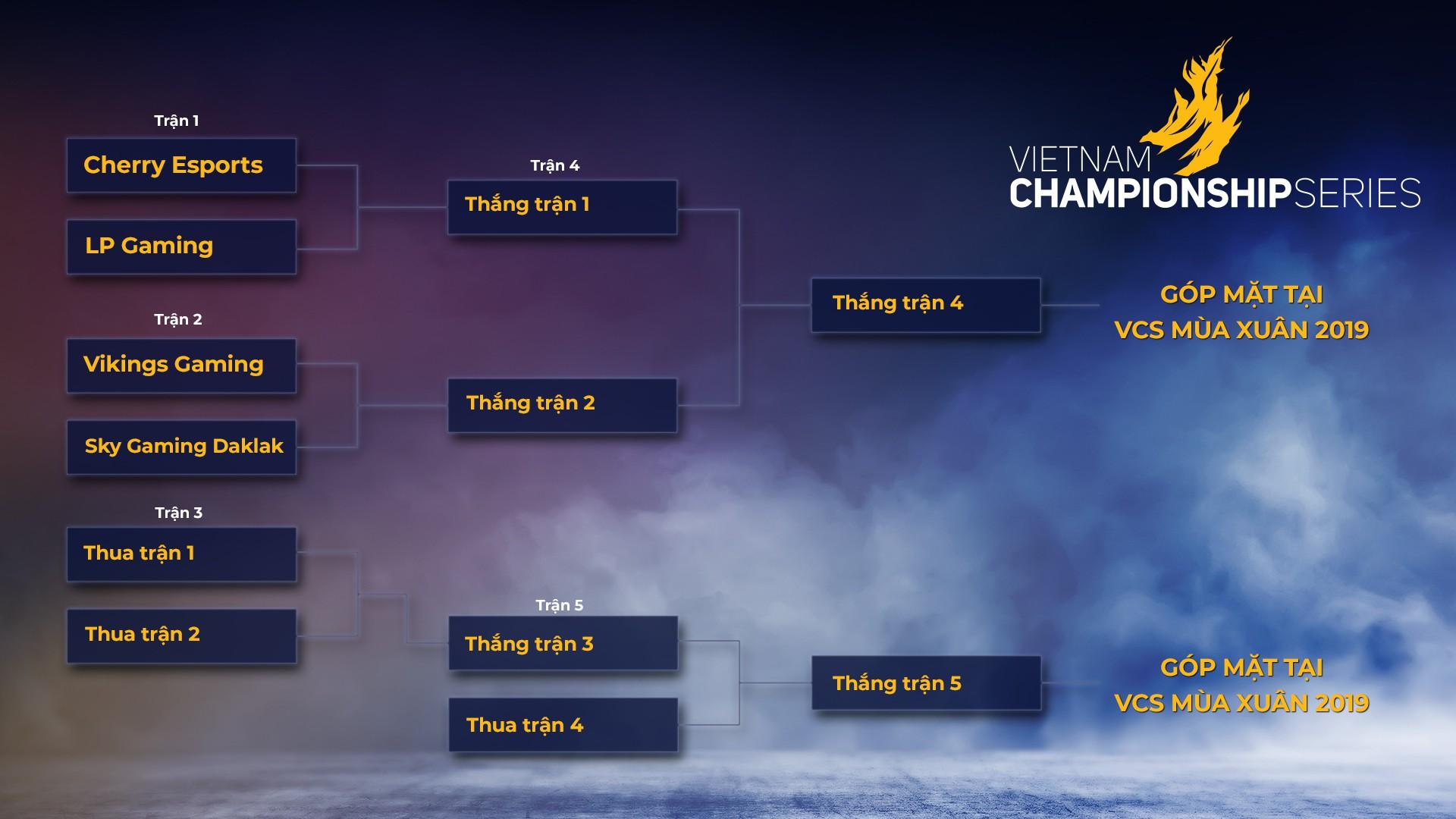 Lịch thi đấu thăng hạng VCSA 2019 - Ảnh 1.