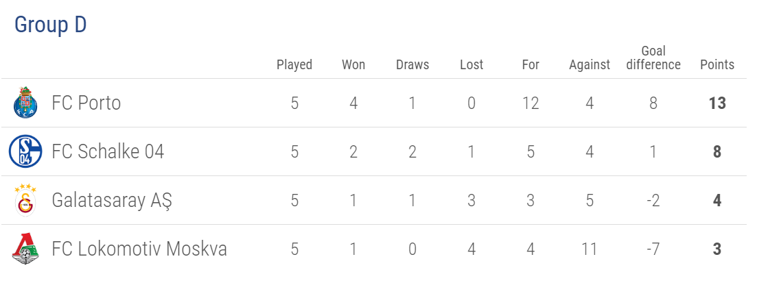Cúp C1/Champions League: Thêm 4 đội giành vé vào vòng knock-out - Ảnh 5.