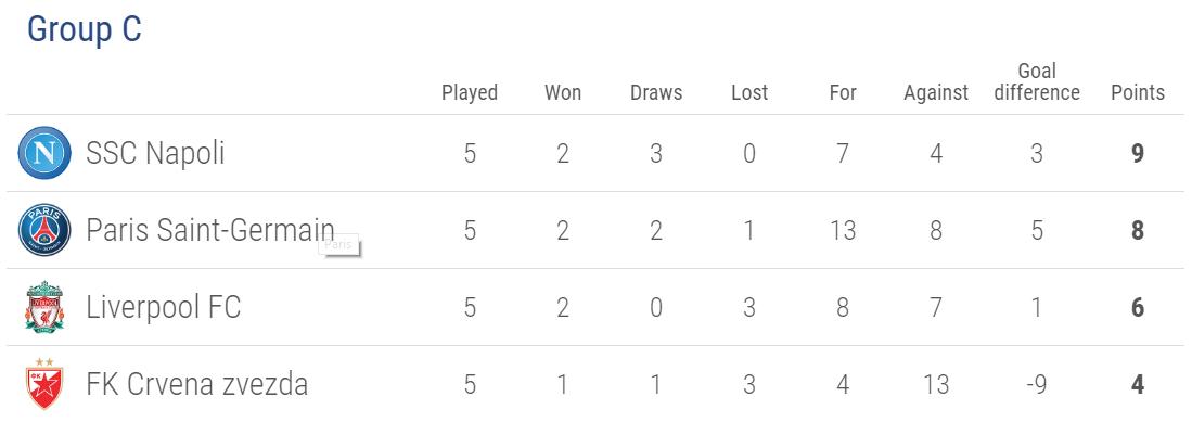 Cúp C1/Champions League: Thêm 4 đội giành vé vào vòng knock-out - Ảnh 11.